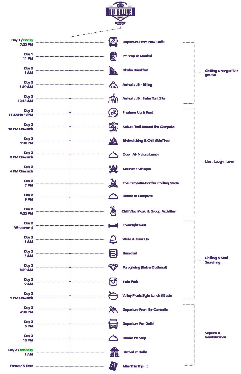 bir-billing-2017-itinerary-india-copyright-by-tripver-01